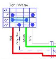 eliminate the keyed ignition switch on 2 valve k bmw k75 k100 k1