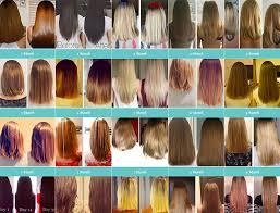 hairburst reviews uk artos on twitter hairburst review تجربتي لفيتامينات الشعر