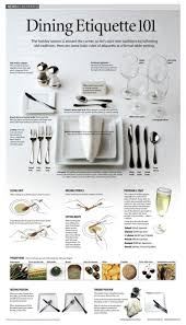 How To Set A Table Dining Etiquette How To Set A Table Mpfmpf Com Almirah Beds