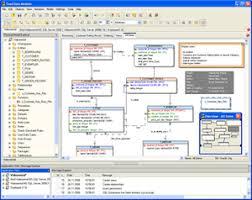 tutorial oracle data modeler toad data modeler wikipedia
