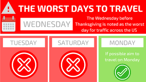 when is the best time to travel on thanksgiving weekend