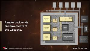 next gen floor plans amd vega everything you need to know about the next gpu