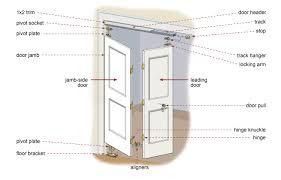 Bifold Closet Door Sizes Extraordinary Opening For 24 Closet Door Ideas Best