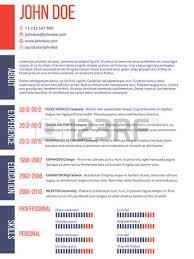 Curriculum Vitae Resume Template Simplistic Yet Modern Curriculum Vitae Cv Resume Template Design