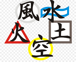 Five elements Kanji Classical element Air The Book of Five Rings
