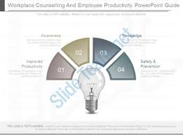 Counselling At Workplace Ppt Workplace Counselling And Employee Productivity Powerpoint Guide