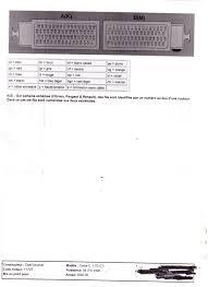 opel corsa c 1 7 dti y17dt 2001 perte de puissance opel