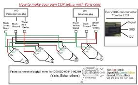 bmw 740il power seat wiring diagram bmw wiring diagram and