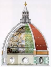 cupola s fiore cupola s fiore firenze firenze il grande museo