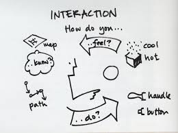 interactive design the 5 pillars of interaction design