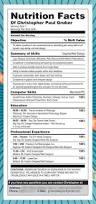 51 best cool cv images on pinterest resume cv creative resume