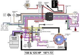 golf cart solenoid wiring diagram to pargo before jpg