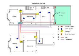 creative design 6 bungalow floor plans 1500 square feet 17 best