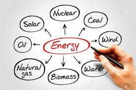 Map Types Energy Types Lessons Tes Teach