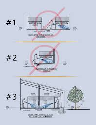 Dog Daycare Floor Plans by Kennel Floors U0026 Drainage System Kenneldesignusa Com