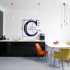 unit de mesure cuisine unité de mesure cuisine 56 images plan 3d cuisine aménagée sur