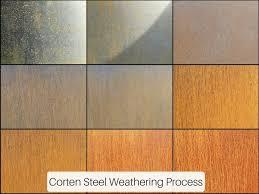 Corten Steel Planter by Buy Andes Trough Corten Steel Planters The Pot Company