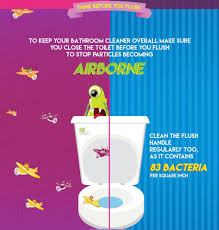 this is how many germs are lurking in your bathroom and you u0027ll be