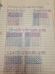 23 best multiplying and dividing fractions images on pinterest