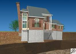 sinking settling foundation problems in san antonio and
