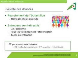 chambre d agriculture recrutement charmant of chambre agriculture recrutement chambre
