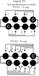 understanding guitar wiring stewmac com
