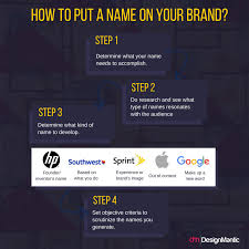designmantic affiliate how to name your brand designmantic the design shop
