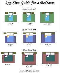 Sizes Of Area Rugs Bedroom Rug Dimensions Impressive Bed Area Rug The Rug Size