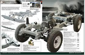 land rover defender modified apocalyptic postapocalypse pic u0027s