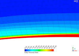 computational fluid dynamics cfd blog leap australia u0026 new