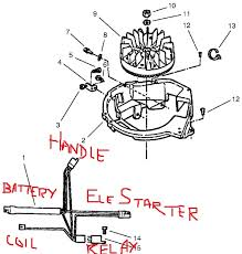 where can i find a wiring diagram for a lawn boy push mower a