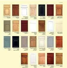 Kitchen Cabinet Door Styles Pictures Cheap Kitchen Cabinet Doors