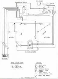 wiring diagram 1996 ez go txt wiring diagram golf cart high beam