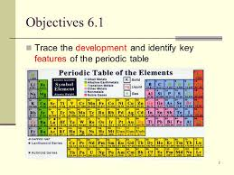 Periodic Table With Key Periodic Table U0026 Periodic Law Ppt Video Online Download