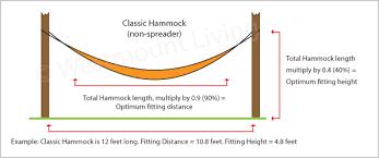 how to hang a hammock westmount living