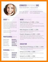 Modern Resume Format 6 Modern Cv Format Childcare Resume