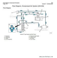 cummins n14 fan clutch solenoid cummins n14 base engine stc celect celect plus pdf