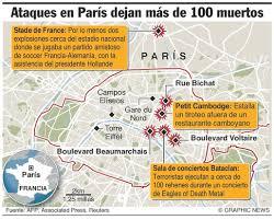 imagenes impactantes bataclan los ataques terroristas más impactantes de la historia
