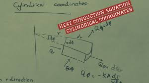 general heat conduction equation in cylindrical coordinates basic heat and mass transfer lectures
