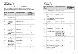 lista de documentos kit de documentacao da iso 27001 pt1 png