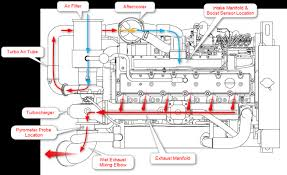 nissan outboard ignition switch wiring diagram wiring diagram