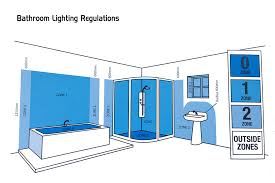 beauteous 70 bathroom lights zones design inspiration of guide to