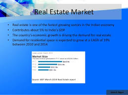 real estate finance in india