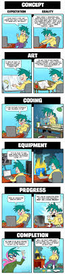Make Your Own Meme Comic - making your own videogame expectation vs reality expectation vs