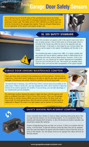 battery operated garage door opener door repair compton infographic