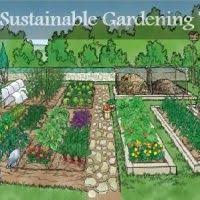 self sustaining garden learn how to create your own 1 acre self sustaining homestead