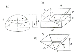 volume of a sphere and volume of an ellipsoid