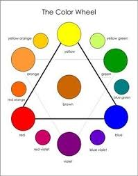 what colors make purple what colours mix to make purple quora