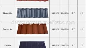 Monier Roof Tiles Types Of Roof Tiles In Malaysia Aurora Roofing Contractors