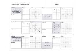 Graphing Linear Functions Worksheet Pdf Graplin3 Jpg Id U003d11268